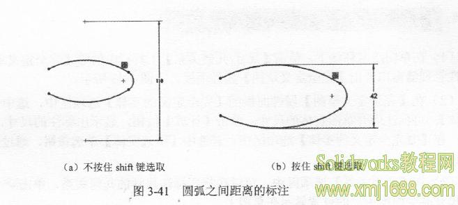 标注的尺寸是这两段圆弧的圆心之间距离尺寸