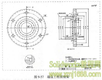 端盖属于盘类零件,它主要 由底座,导向套,密封槽,防尘槽以及固定孔等