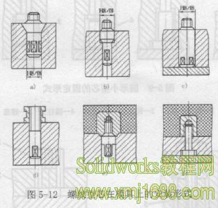 soildwork2014模具设计分型面和成型零部件的设计