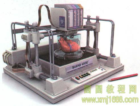 3ds max2015 18.2 3D打印的应用领域