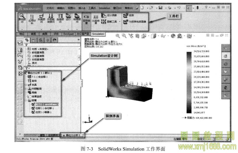 图7-3  SolidWorks Simulation工作界面