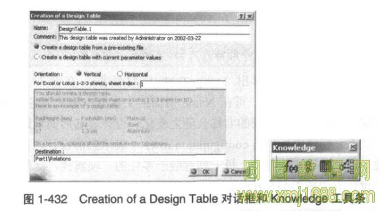 图1-432   Creation of a Design Table对话框和Knowledge工具条